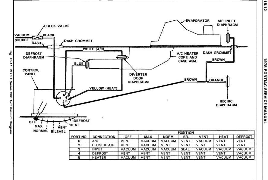 vacuum diagram of the a c control on 1973 Pontiac Firebird Wiring Diagram for 77 pontiac firebird wiring diagram #21 at 1967 Pontiac Catalina Wiring-Diagram