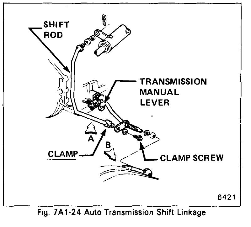 Backdrive Linkage Steering Column Linked To Console Shifter