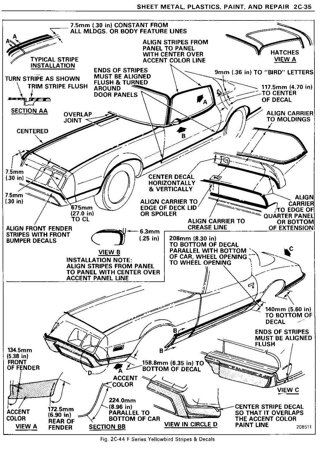 hummer ke diagram